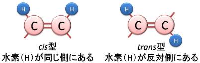 トランス脂肪酸.PNG