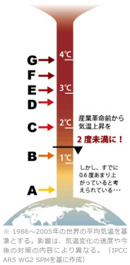 地球温暖化.PNG