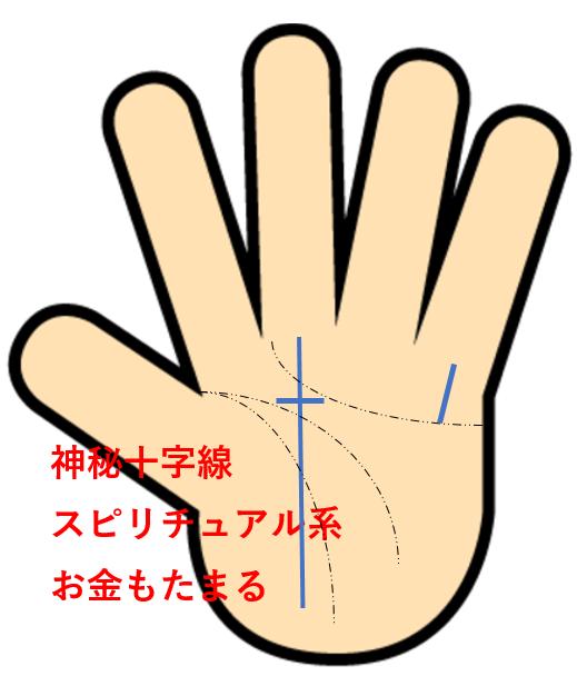 手相仕事スピリチュアル.PNG