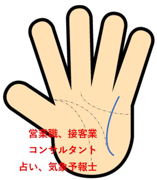 手相仕事営業.PNG