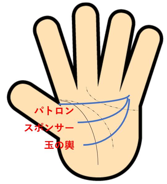 手相金運玉の輿.PNG