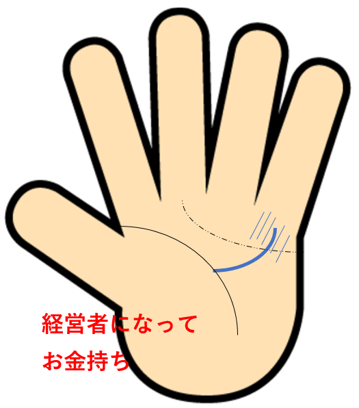 手相金運経営者.PNG